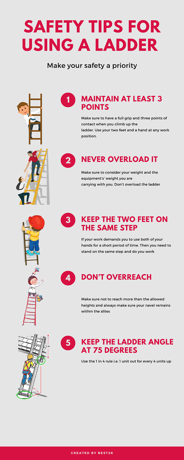 Safety Tips for using a ladder